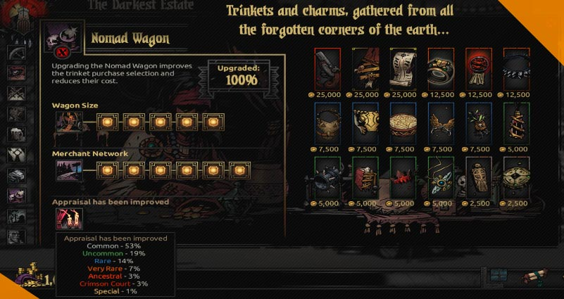 Лучшие моды для Darkest Dungeon Better Nomad Wagon