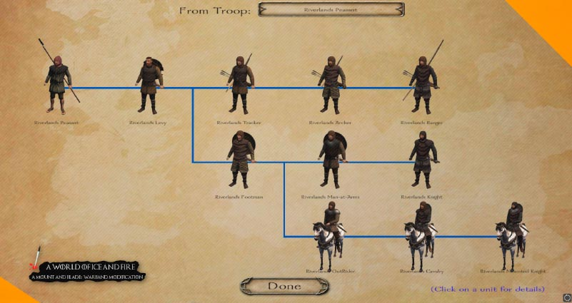 Лучшие моды для Mount & Blade Warband a World of Ice and Fire Game of Thrones